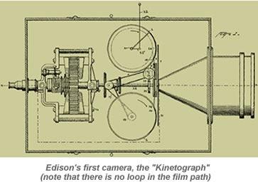 Edison Kinetograph