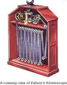 Latham Loop Kinetoscope